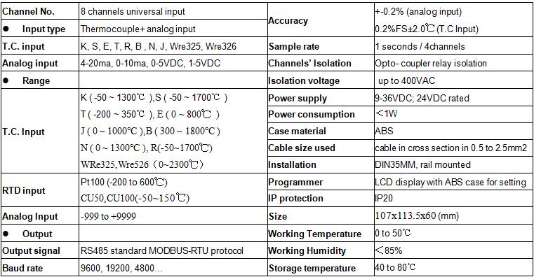 MSC890 8 Channels Isolated Input Module | Xiamen Madincos