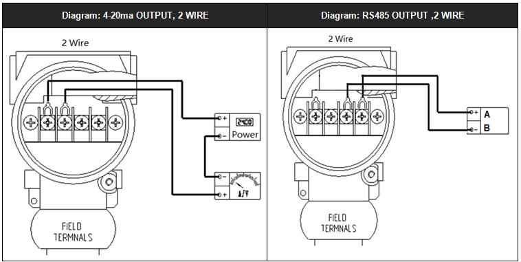 mpt2100 smart pressure transmitter